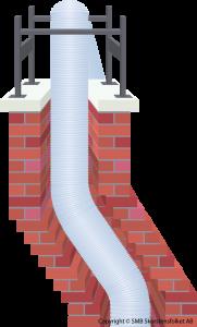 Rostfria Flexibla Metallrör